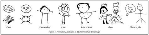 Test Du Dessin Du Bonhomme De Florence Goodenough