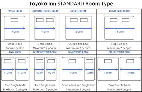 cr ร ว วโรงแรม toyoko inn osaka abeno tennoji hospital