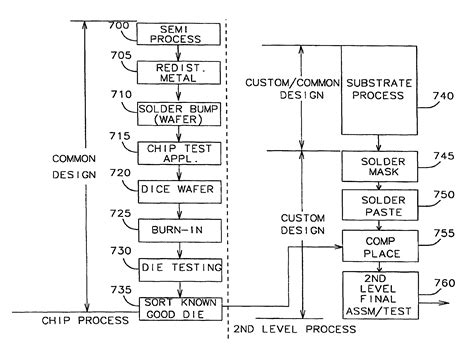 integrated circuit function and operation patent us8013448 selectable function integrated circuit module patents