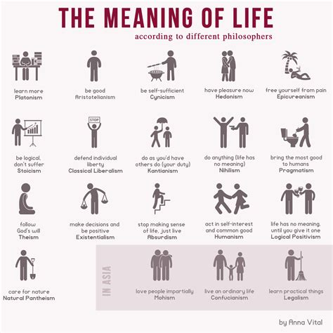 meaning of biography anna vital on twitter quot philosophy explain the meaning of