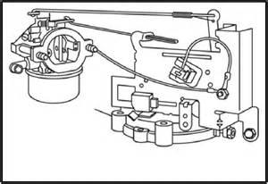 briggs and stratton throttle linkage diagram briggs and stratton throttle linkage diagram 28 images
