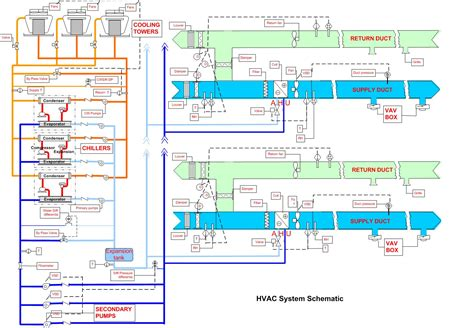 hvac system schematic