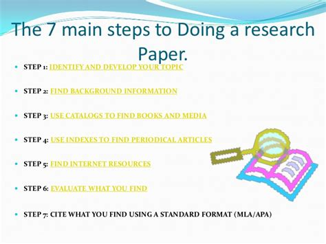 6 Steps Writing Research Paper by The Research Process Guide