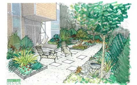 planting a new perspective ebook garden creation how to draw a perspective sketch
