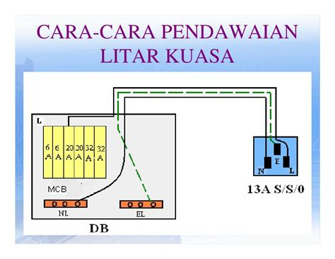 wiring diagram rumah k grayengineeringeducation