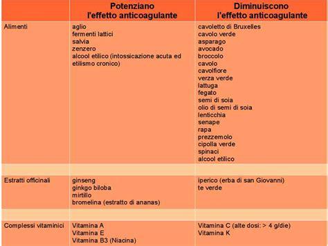 alimenti e coumadin interazioni con la terapia anticoagulante di