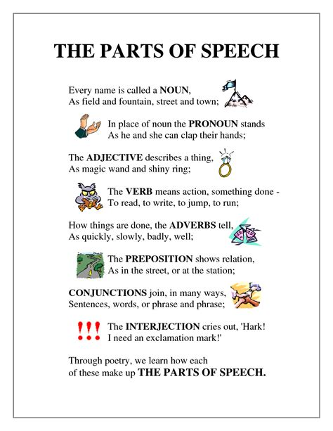 sections of a poem parts of speech poem homeschooling pinterest poem