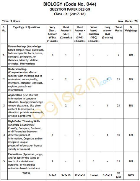 design pattern syllabus cbse class 11 biology exam pattern marking scheme