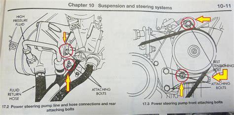 1995 jeep grand wiring steering collam new wiring diagram 2018 drive belt 1990 xj jeep forum