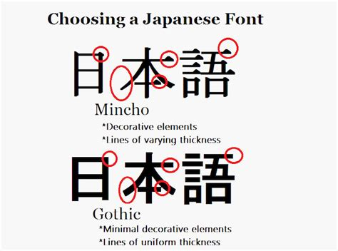 typography japanese choosing a japanese typeface for your hanko