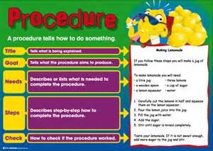 procedure australia uniquely created