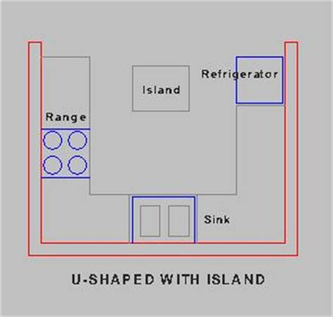 u shaped kitchen with island floor plan best 25 small kitchen layouts ideas on pinterest