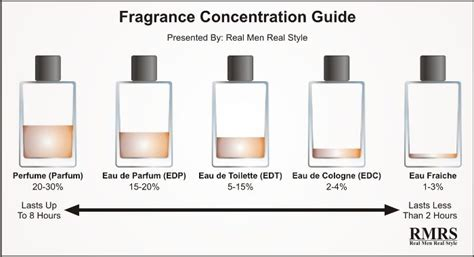 top 10 men cologne 2015 voted by women 10 colognes women love on a man best fragrances for men