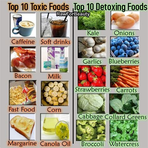 Top 5 Detox Foods by 156 Best Nutritional Deficiency Illnesses Images On
