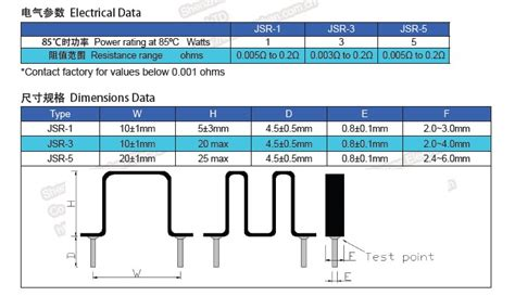 sensitive resistor manufacturers current sense resistor manufacturers 28 images manufacturer of wire wound resistors and