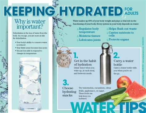 hydration teaching keeping hydrated for adults handouts