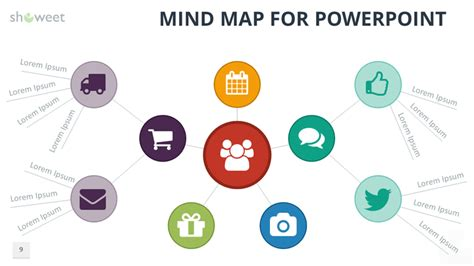 Mind Map Templates For Powerpoint Mind Map Template Powerpoint