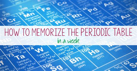 How To Memorize Periodic Table by How To Memorize The Periodic Table Of The Elements In A Week