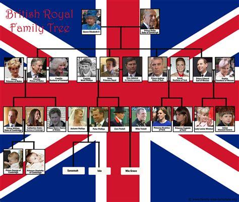 printable royal family tree royal family tree charts of 7 european monarchies family