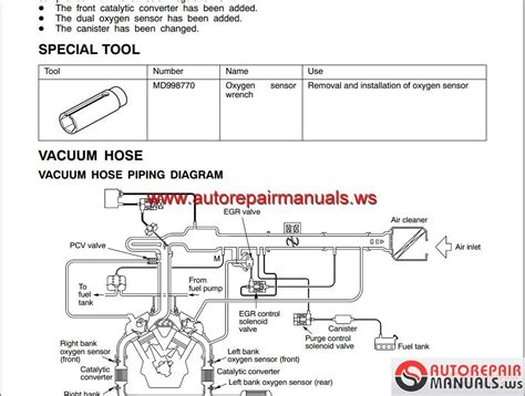 manual repair free 2003 mitsubishi montero electronic valve timing mitsubishi pajero 2001 2006 service manual auto repair manual forum heavy equipment forums