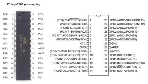 atmega   bit avr risc based microcontroller