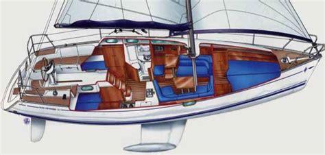 vendu jeanneau sun odyssey  occasion  ac yacht brokers acheter ou vendre votre