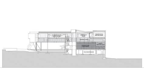 code of civil procedure section 382 cbell sports center steven holl architects archdaily