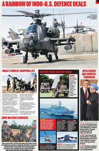 u s arming a friendship despite differences in level of military ties indiaand the u s are going