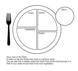 healthy plate template my plate worksheet for health unit 6 taking care of