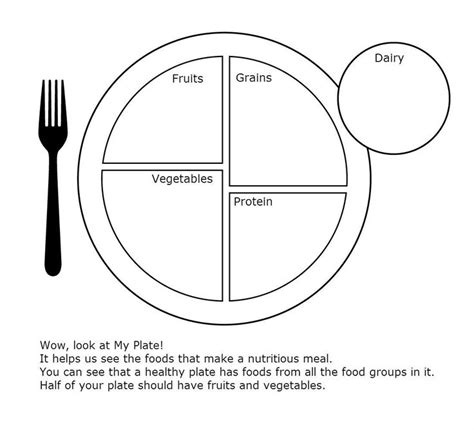 my plate worksheet for health crafts for nutrition unit
