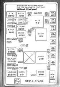 KIA Sportage (2005 - 2010) – fuse box diagram - Auto Genius