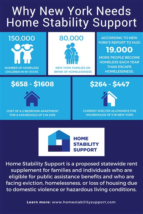 home affordability and stability plan coalition and elected leaders rally for home stability