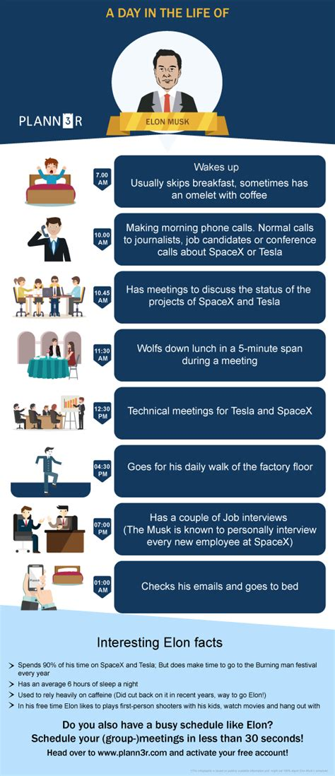 elon musk daily routine what does elon musk s daily routine look like quora