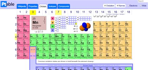 periodic table of elements test free technology for teachers ptable