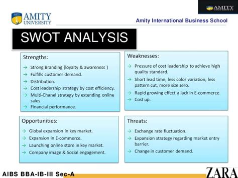 Mba Swot Analysis by Suffolk Homework Help Write My Essay Fast Izabava