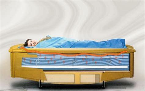 how much is a water bed list of 20 different types of beds by homearena