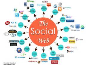 Social media robert f murray amp co cpas pc