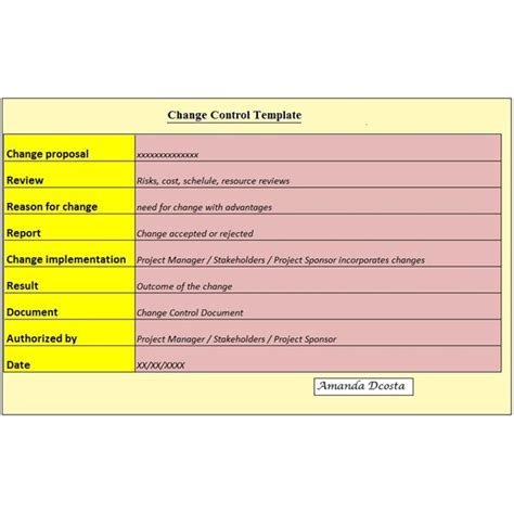 creating a change control plan key components free