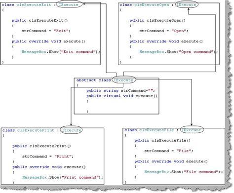 software design pattern questions software design pattern web application