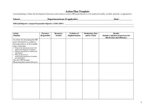 remarkable weekly action plan template exle designed by