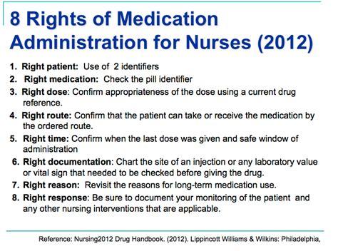 safe medication administration for nurses 5 rights of medication administration poster pictures to