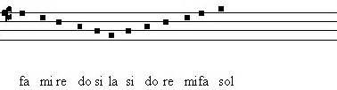 membuat notasi balok menjadi not angka atau solmisasi gregorian indonesia