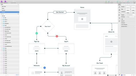 Sketch Sitemapping User Flow Template Made By Sidecar By Designers For Designers App Flow Chart Template