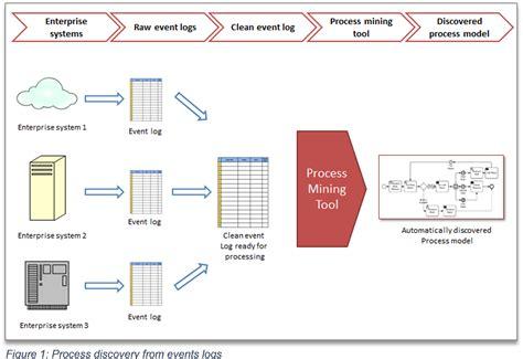 pega architecture diagram pega architecture diagram oracle expert oracle asm