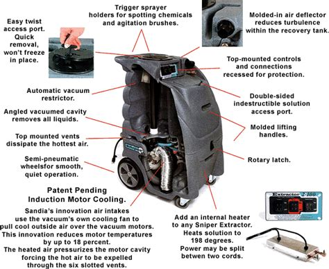 Car Carpet And Upholstery Cleaner Carpet Cleaning Equipment And Machines