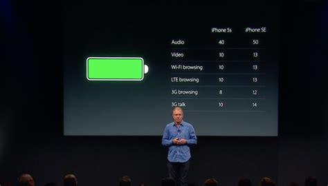 Iphone 7 Gehäuse Polieren by Apple Iphone Se Und Pro Zusammenfassung