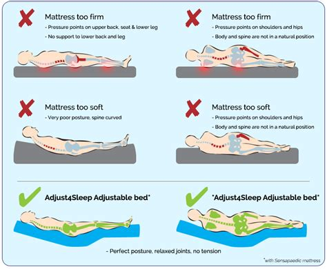 bed positioning positions adjust4sleep