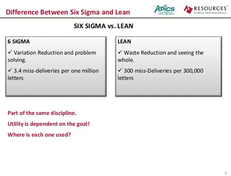 Six Sigma Vs Mba by Lean In A Non Manufacturing Environment
