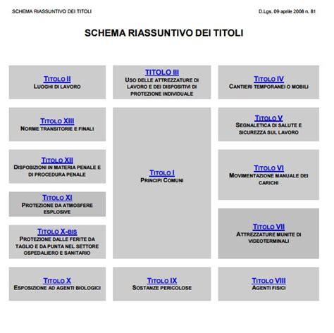 test sicurezza lavoro aggiornamento testo unico sicurezza ministero lavoro
