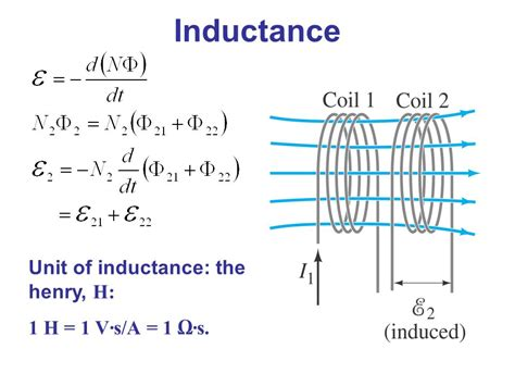 calculate inductance e calculate inductor henry 28 images inductance measuring circuit electronics electrical